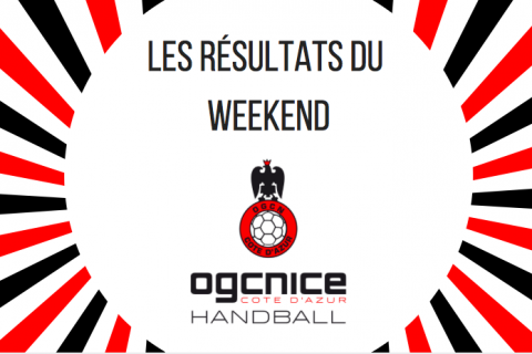 résultats weekend